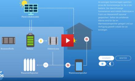 Wohnen autark im Eigenheim mit Wasserstoff und Stromspeicher