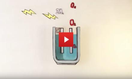 Solarer Wasserstoff – Sonnenenergie chemisch speichern